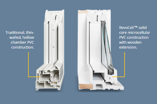 A RevoCell® window in comparison to a traditional hollow-chamber window.